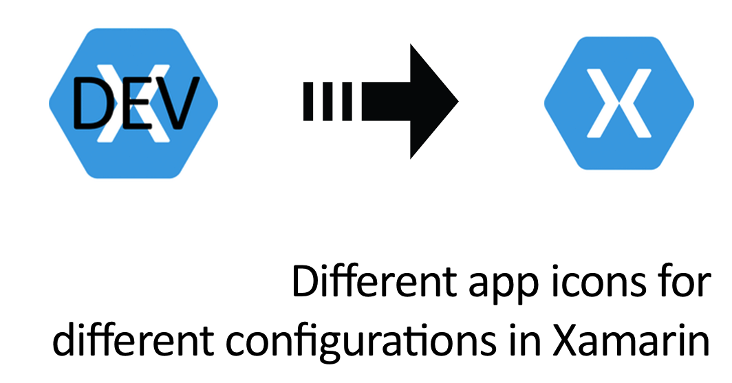 Different app icons for different configurations in Xamarin
